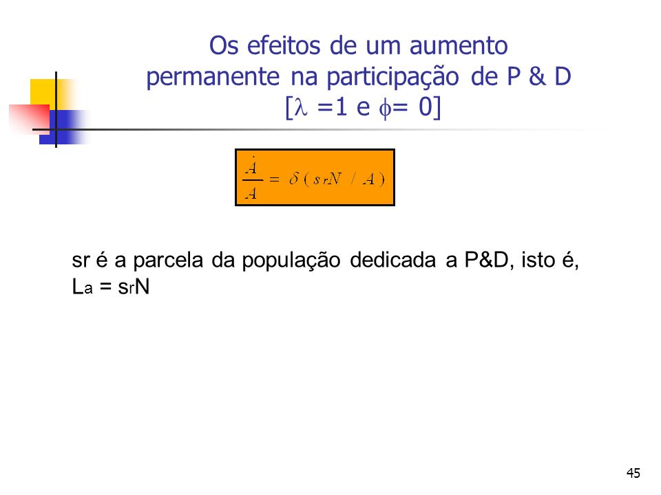 Os efeitos de um aumento permanente na participação de P & D [ =1 e = 0]